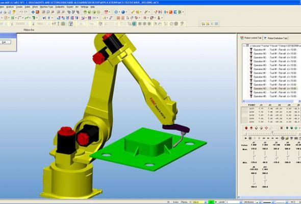 Software Design Of Robots